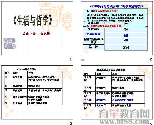 2010年浙江省六地市高考复习政治研讨会《哲学知识结构》ppt